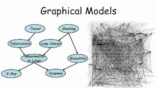 Graphical models.jpg